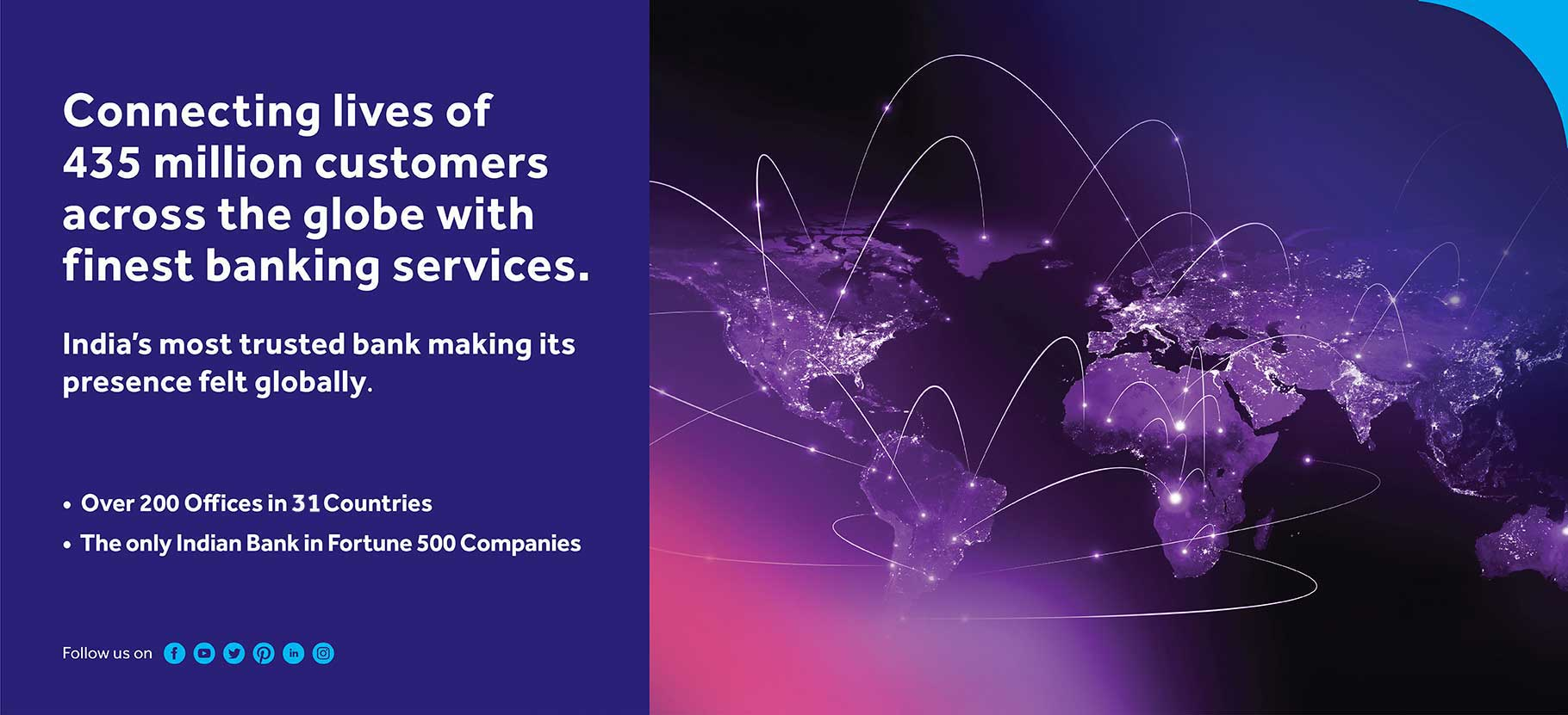 Connecting lives of 435 million customers across the globe with finest banking services